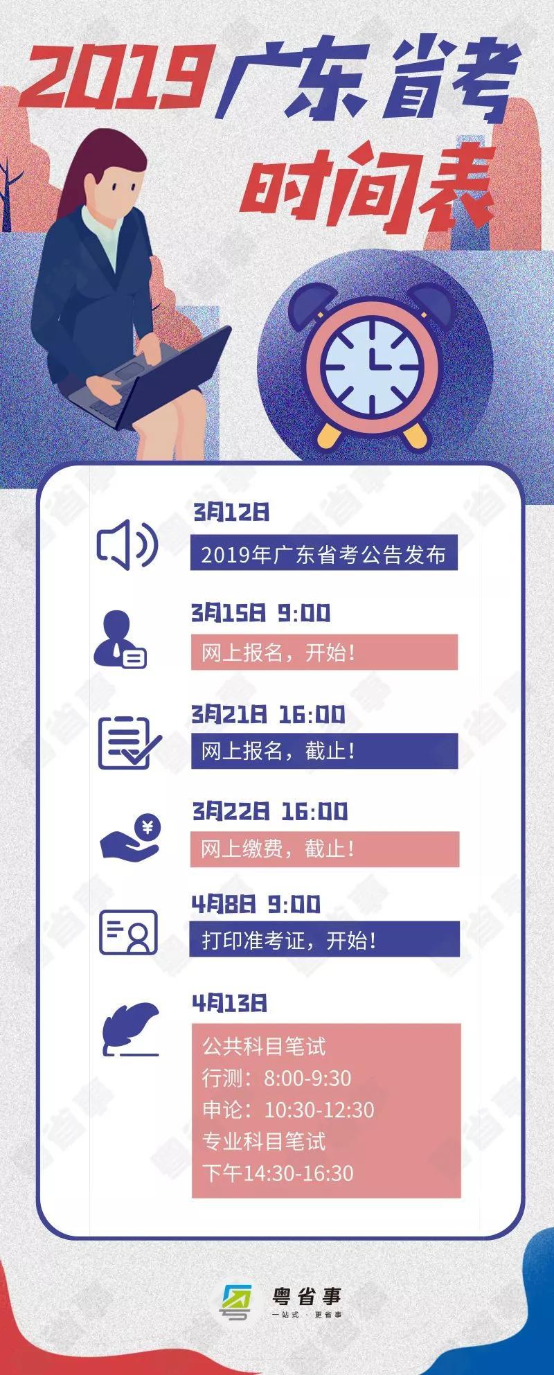 2019年广东省公务员招考啦!快来报名!大专也能报考哦!(附职位表)
